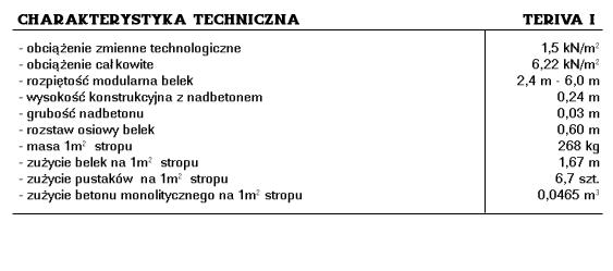 oferta4_tabela