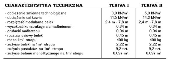 oferta6_tabela