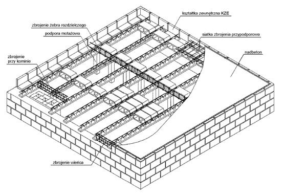 Rys. 1. Widok ogólny stropu Teriva (przykład)