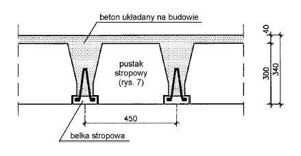 Rys. 3. Przekrój poprzeczny stropów TERIVA 6,0 i TERIVA 8,0